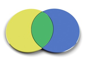 Overlapping Circles Venn Diagram